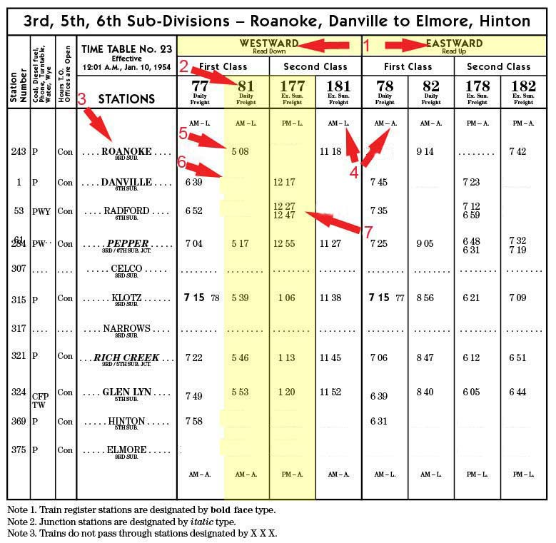 Timetable & Train Order Tutorial